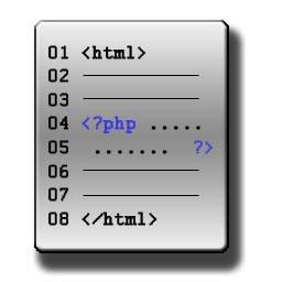 HTML PHP edit