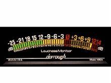 World Class VU Meter