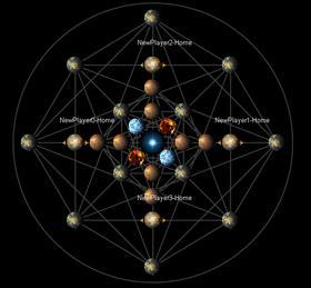 Innersphereoutersphere