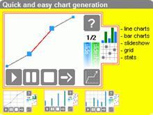 Chart gadget