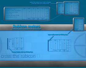 Rubicon Meters